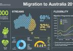 Imigrasi, Populasi, dan  Pertumbuhan Ekonomi